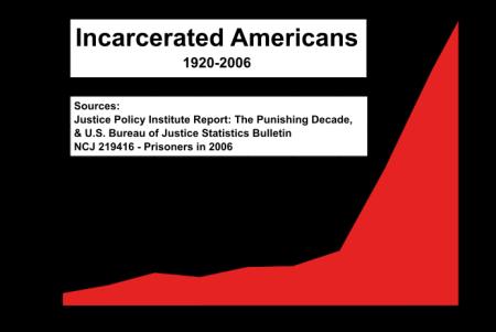 prison_population.png